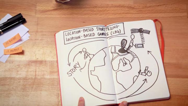 Pattern of Location based storytelling